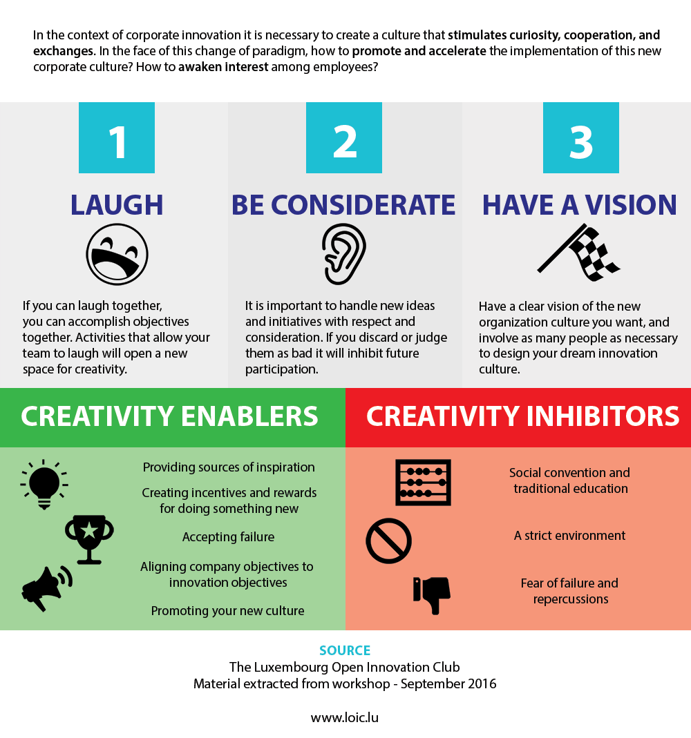 infographics_loic_web