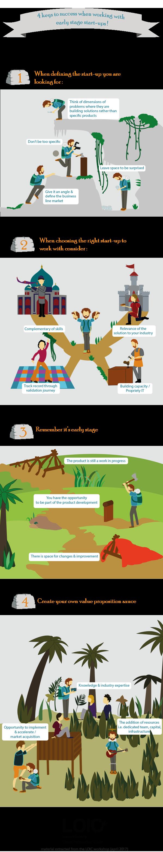 LOIC_infographics